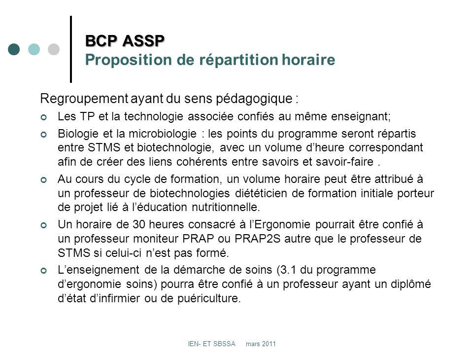 BCP ASSP BCP ASSP Proposition de répartition horaire Regroupement ayant du sens pédagogique : Les TP et la technologie associée confiés au même enseig