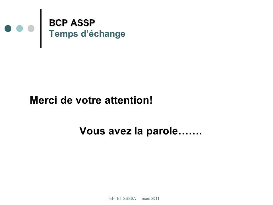 BCP ASSP BCP ASSP Temps déchange Merci de votre attention! Vous avez la parole……. IEN- ET SBSSA mars 2011