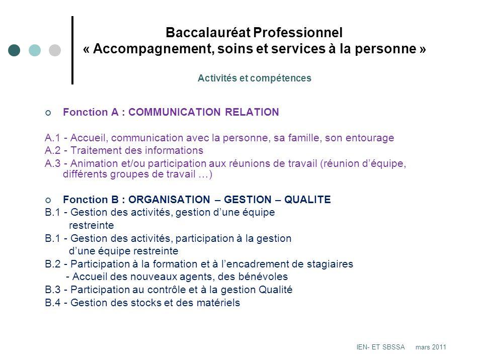 Fonction A : COMMUNICATION RELATION A.1 - Accueil, communication avec la personne, sa famille, son entourage A.2 - Traitement des informations A.3 - A