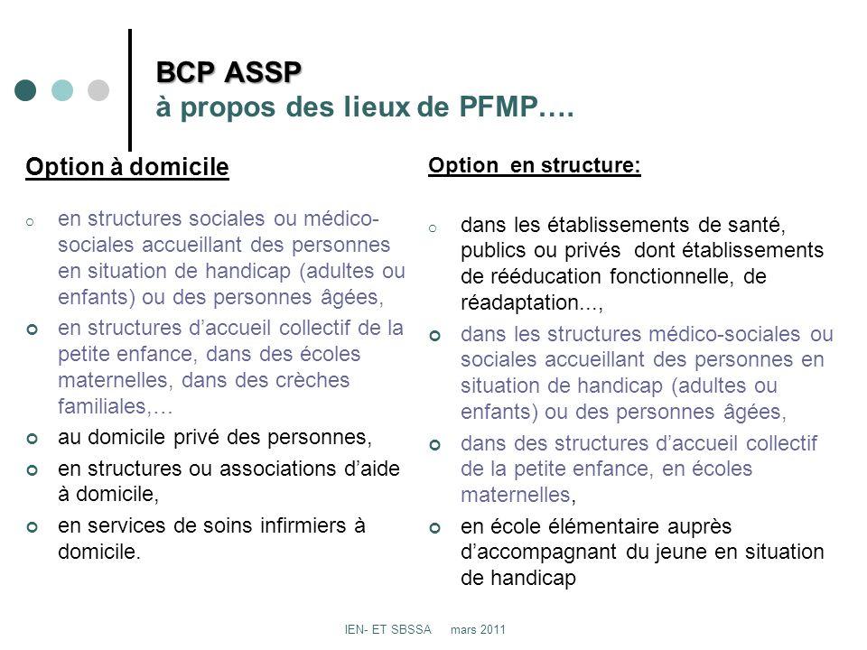 BCP ASSP BCP ASSP à propos des lieux de PFMP…. Option à domicile o en structures sociales ou médico- sociales accueillant des personnes en situation d