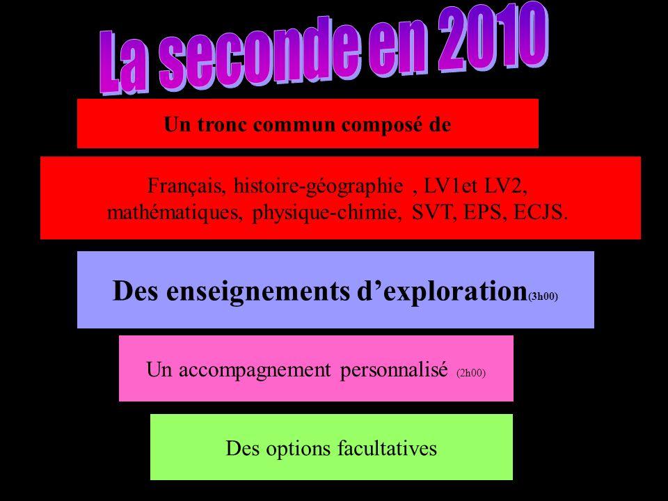 Un tronc commun composé de Français, histoire-géographie, LV1et LV2, mathématiques, physique-chimie, SVT, EPS, ECJS. Des enseignements dexploration (3