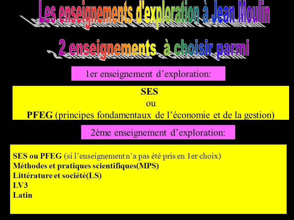 1er enseignement dexploration: SES ou PFEG (principes fondamentaux de léconomie et de la gestion) 2ème enseignement dexploration: SES ou PFEG (si lenseignement na pas été pris en 1er choix) Méthodes et pratiques scientifiques(MPS) Littérature et société(LS) LV3 Latin