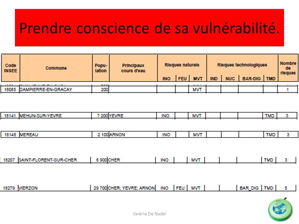 Prendre conscience de sa vulnérabilité. Valérie De Nadaï