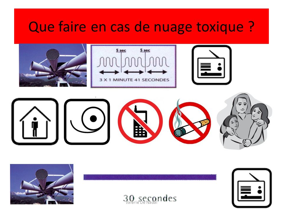 Est-ce que je sais porter secours ? Est-ce que je sais quoi faire en cas de catastrophe ? Valérie De Nadaï www.autoprotectionducitoyen.eu