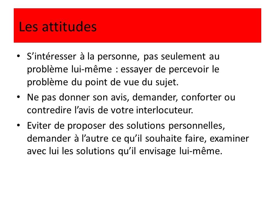 Les attitudes Lécoute active présuppose de porter son attention sur linterlocuteur en adoptant les attitudes suivantes: Accueil chaleureux, disponibil