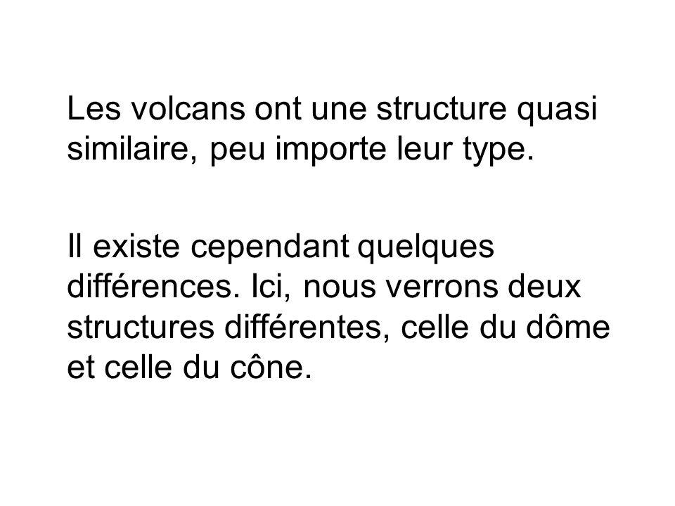 I) Les dômes Les dômes de lave eux, sont des masses de lave dont la viscosité empêche l écoulement sur les flancs du volcan.