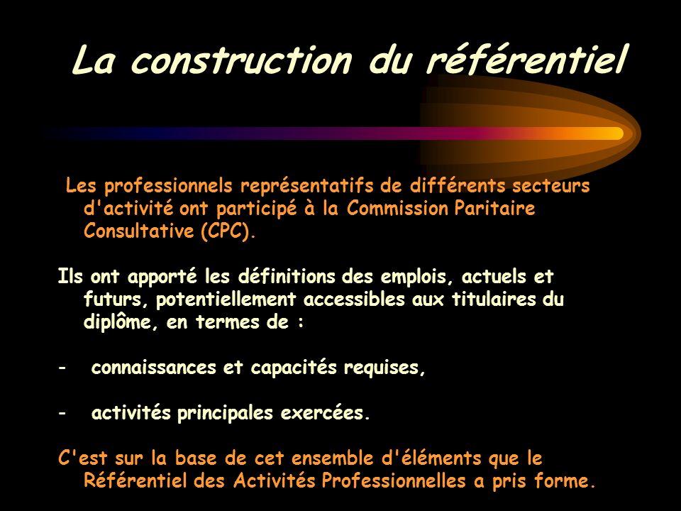 La construction du référentiel Les professionnels représentatifs de différents secteurs d activité ont participé à la Commission Paritaire Consultative (CPC).