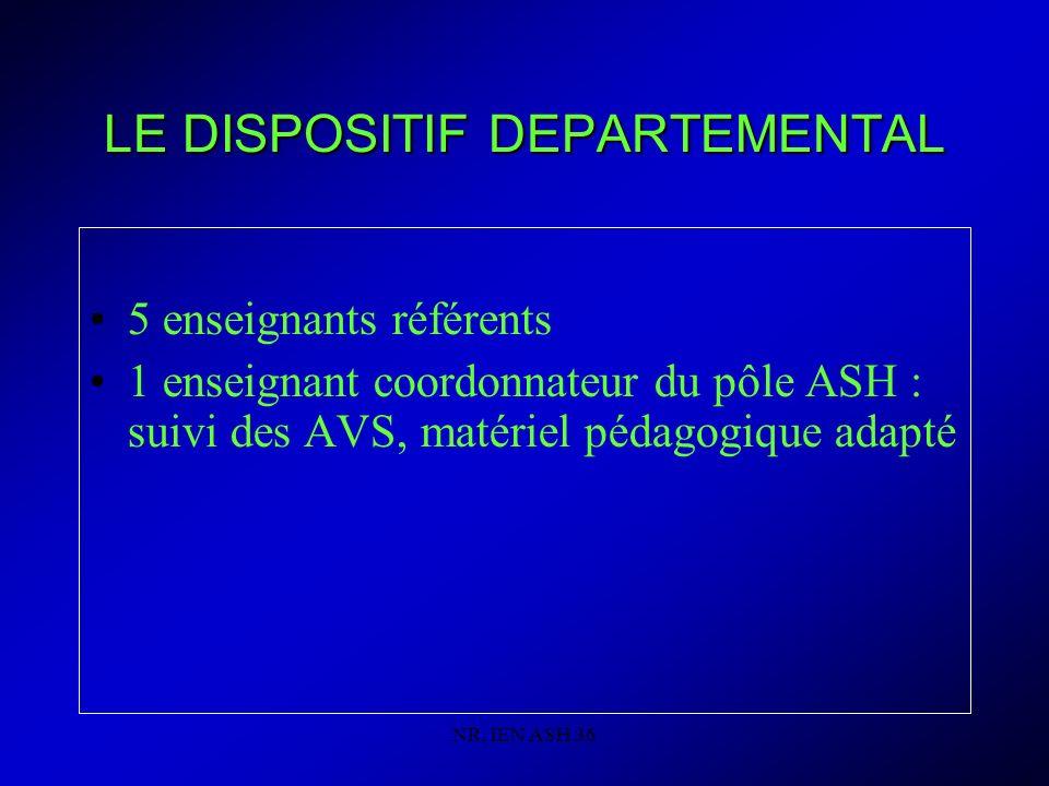 NR, IEN ASH 36 LE DISPOSITIF DEPARTEMENTAL 5 enseignants référents 1 enseignant coordonnateur du pôle ASH : suivi des AVS, matériel pédagogique adapté