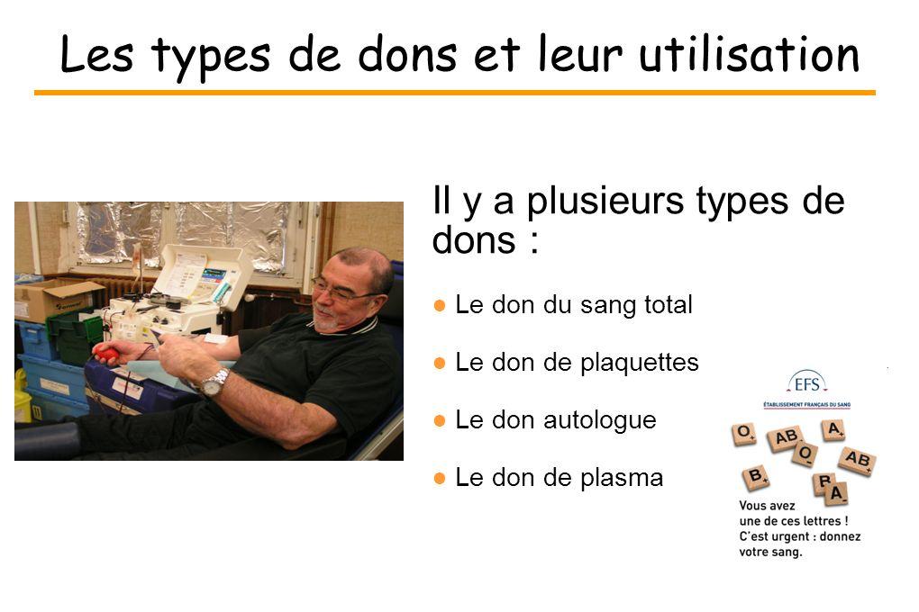 Les types de dons et leur utilisation Il y a plusieurs types de dons : Le don du sang total Le don de plaquettes Le don autologue Le don de plasma
