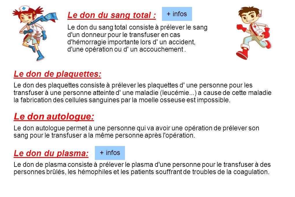Le don de plaquettes: Le don des plaquettes consiste à prélever les plaquettes d' une personne pour les transfuser à une personne atteinte d' une mala