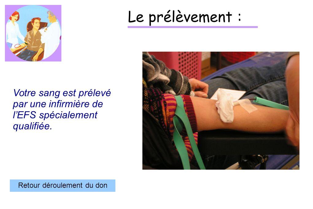 Le prélèvement : Votre sang est prélevé par une infirmière de lEFS spécialement qualifiée. Retour déroulement du don