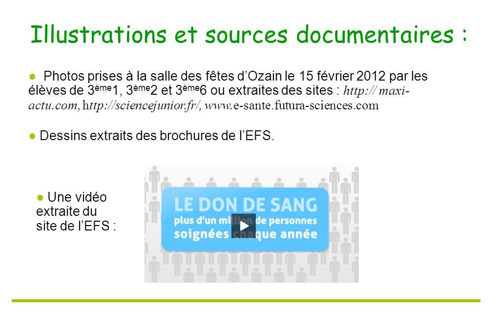 Dessins extraits des brochures de lEFS. Photos prises à la salle des fêtes dOzain le 15 février 2012 par les élèves de 3 ème 1, 3 ème 2 et 3 ème 6 ou