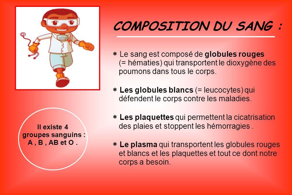 COMPOSITION DU SANG : Le sang est composé de globules rouges (= hématies) qui transportent le dioxygène des poumons dans tous le corps. Les globules b