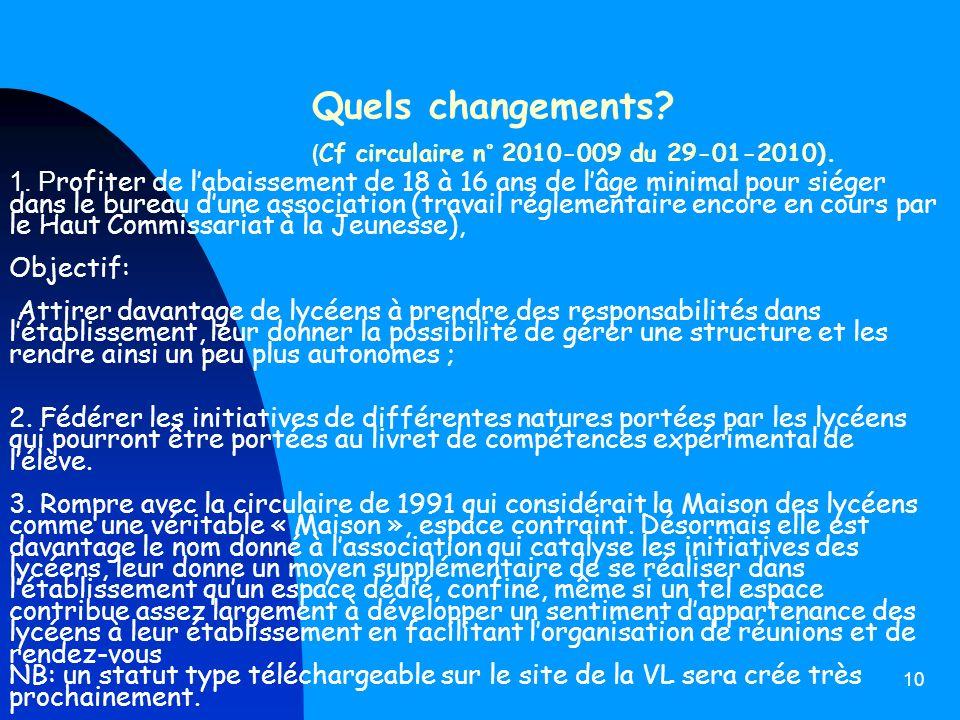 10 Quels changements? ( Cf circulaire n° 2010-009 du 29-01-2010). 1. P rofiter de labaissement de 18 à 16 ans de lâge minimal pour siéger dans le bure