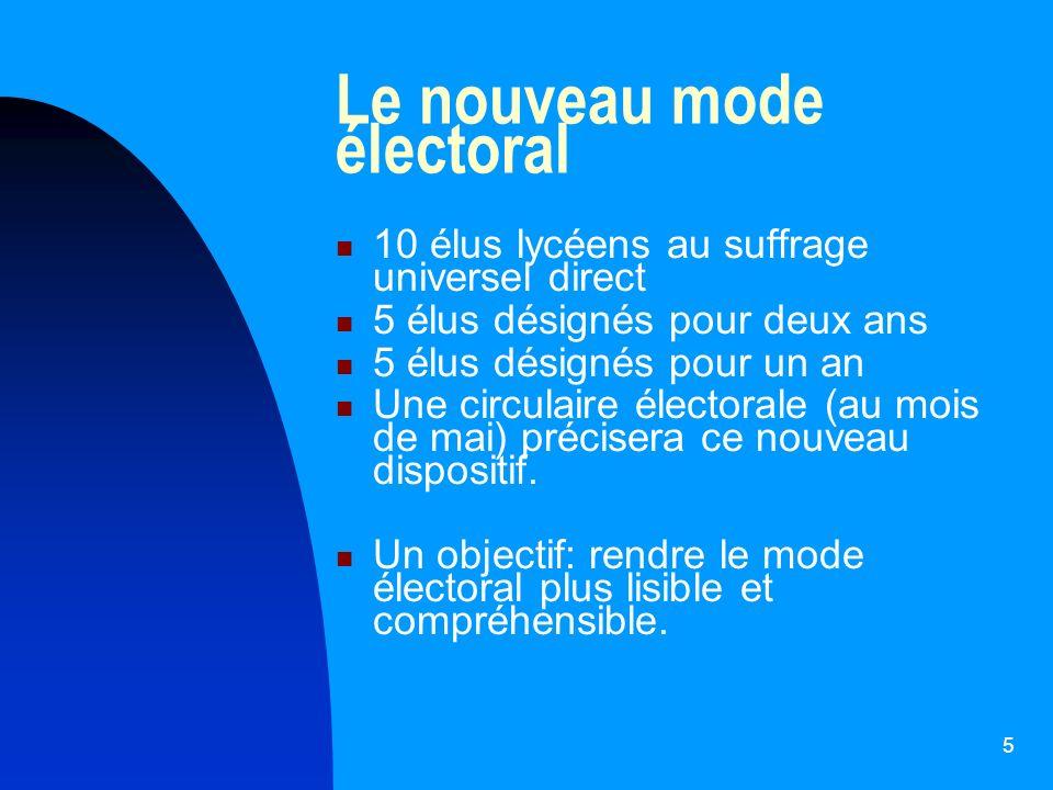 5 Le nouveau mode électoral 10 élus lycéens au suffrage universel direct 5 élus désignés pour deux ans 5 élus désignés pour un an Une circulaire élect