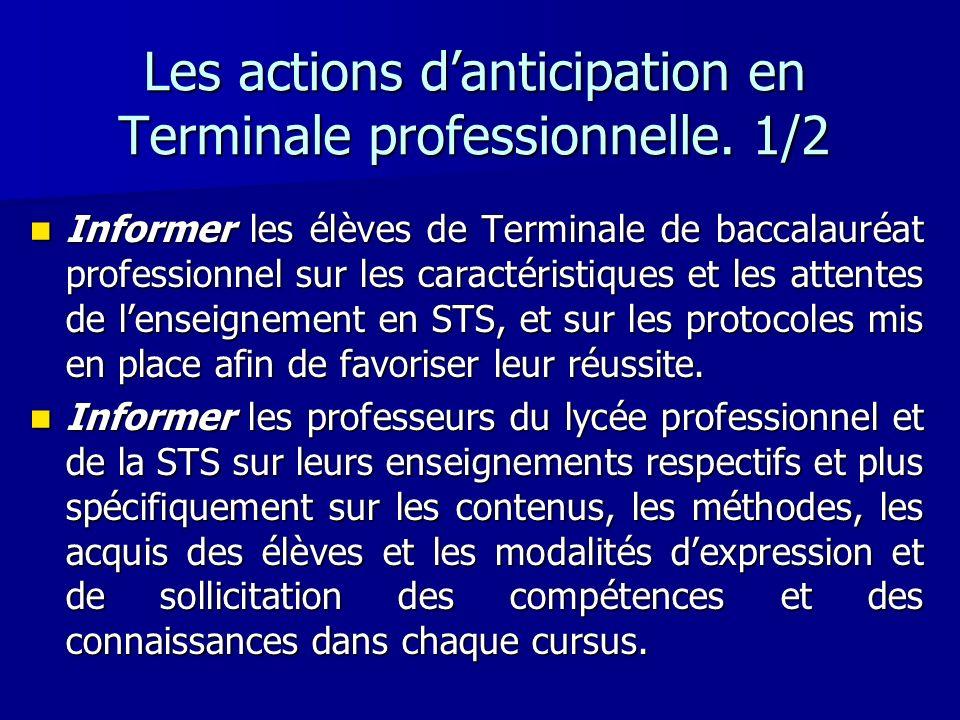 Les actions danticipation en Terminale professionnelle. 1/2 Informer les élèves de Terminale de baccalauréat professionnel sur les caractéristiques et