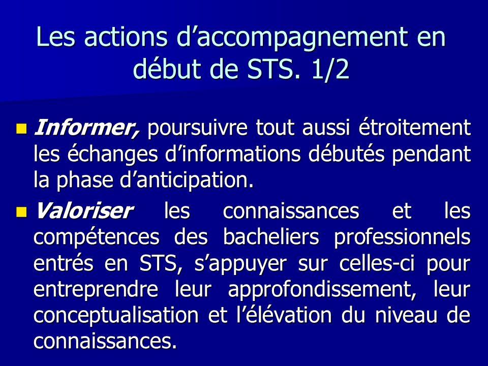 Les actions daccompagnement en début de STS. 1/2 Informer, poursuivre tout aussi étroitement les échanges dinformations débutés pendant la phase danti