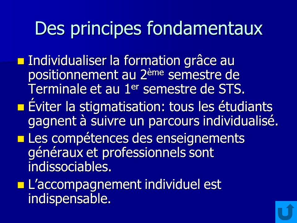 Des principes fondamentaux Individualiser la formation grâce au positionnement au 2 ème semestre de Terminale et au 1 er semestre de STS.