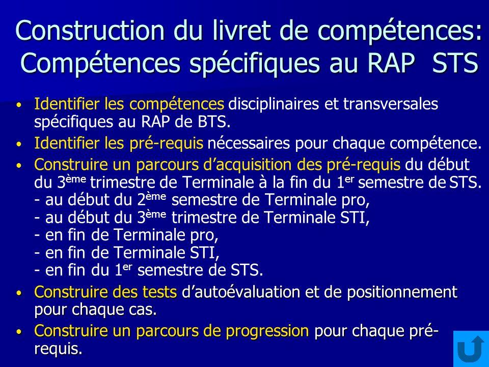 Identifier les compétences disciplinaires et transversales spécifiques au RAP de BTS. Identifier les pré-requis nécessaires pour chaque compétence. Co