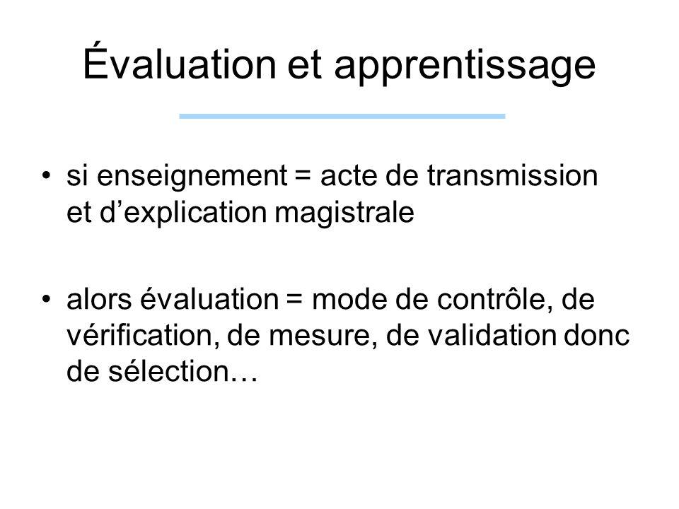 Évaluation et apprentissage si enseignement = acte de transmission et dexplication magistrale alors évaluation = mode de contrôle, de vérification, de mesure, de validation donc de sélection…