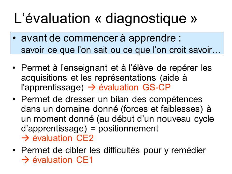 Lévaluation « diagnostique » avant de commencer à apprendre : savoir ce que lon sait ou ce que lon croit savoir… Permet à lenseignant et à lélève de r