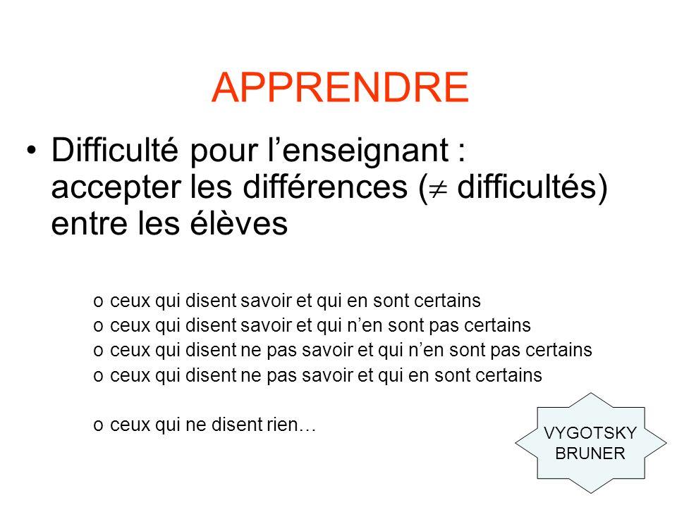 APPRENDRE Difficulté pour lenseignant : accepter les différences ( difficultés) entre les élèves oceux qui disent savoir et qui en sont certains oceux