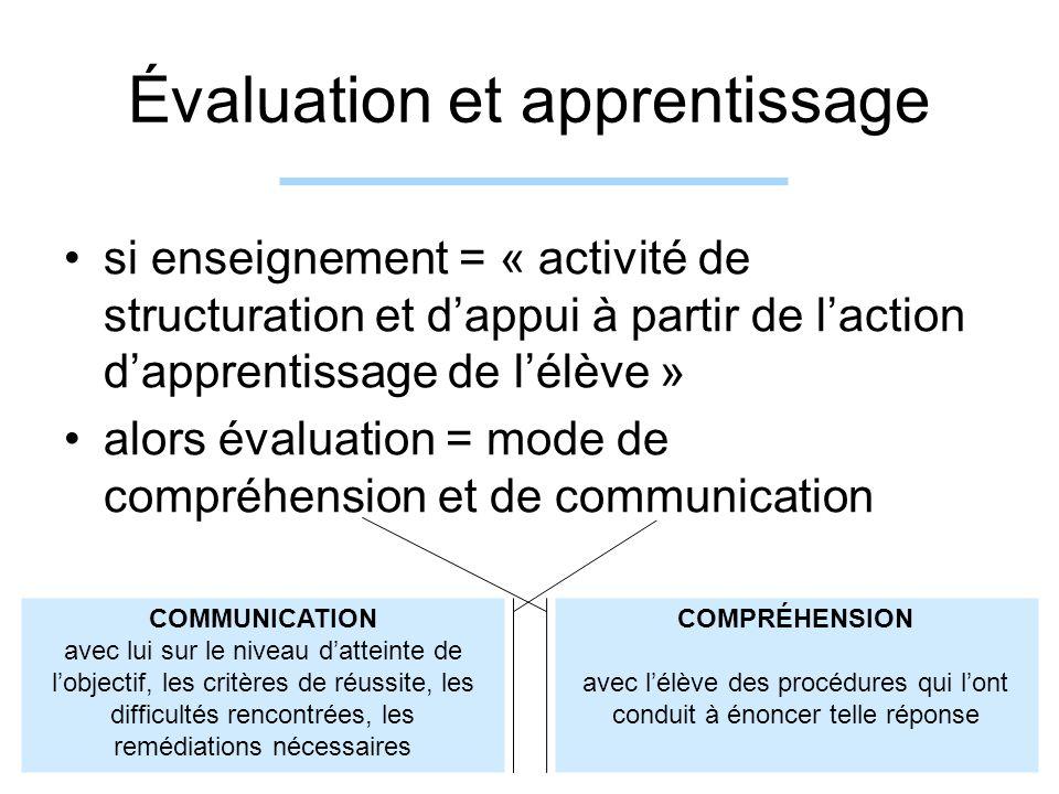 Évaluation et apprentissage si enseignement = « activité de structuration et dappui à partir de laction dapprentissage de lélève » alors évaluation =
