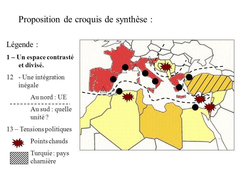 Proposition de croquis de synthèse : Légende : 1 – Un espace contrasté et divisé. 12- Une intégration inégale Au nord : UE Au sud : quelle unité ? 13