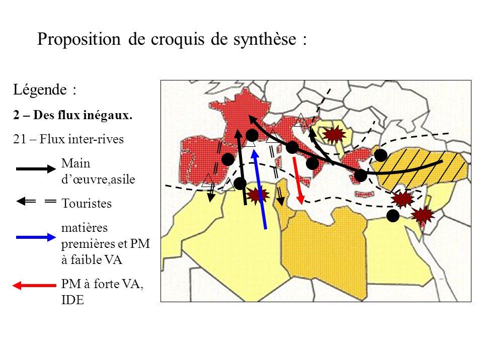 Proposition de croquis de synthèse : Légende : 2 – Des flux inégaux. 21 – Flux inter-rives Main dœuvre,asile Touristes matières premières et PM à faib