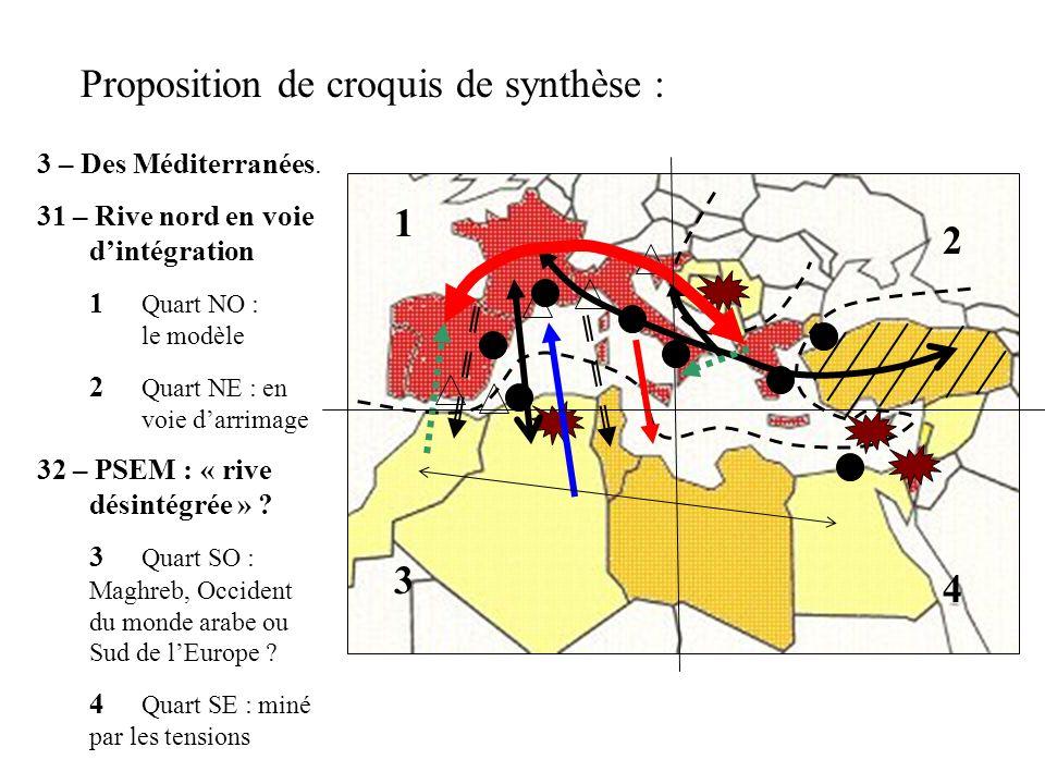 Proposition de croquis de synthèse : 3 – Des Méditerranées. 31 – Rive nord en voie dintégration 1 Quart NO : le modèle 2 Quart NE : en voie darrimage