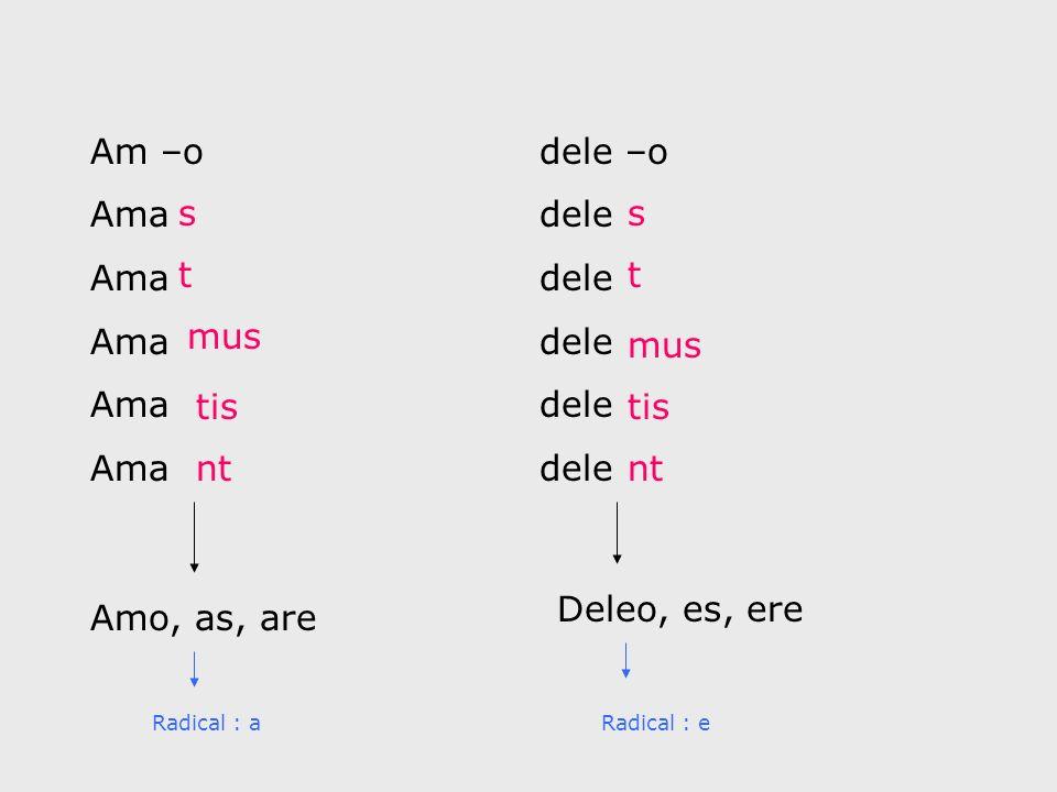 Am –o Ama dele –o dele s t mus tis nt s t mus tis nt Amo, as, are Deleo, es, ere Radical : aRadical : e