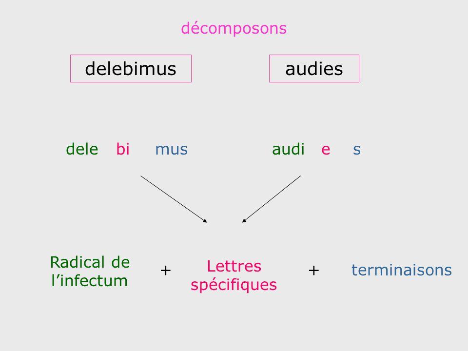 delebimusaudies delebimusaudies décomposons Radical de linfectum + Lettres spécifiques +terminaisons