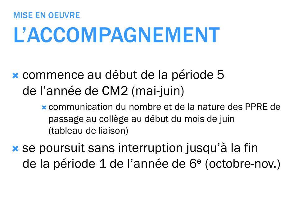 MISE EN OEUVRE LACCOMPAGNEMENT commence au début de la période 5 de lannée de CM2 (mai-juin) communication du nombre et de la nature des PPRE de passa