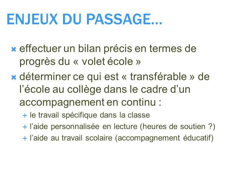 ENJEUX DU PASSAGE… effectuer un bilan précis en termes de progrès du « volet école » déterminer ce qui est « transférable » de lécole au collège dans