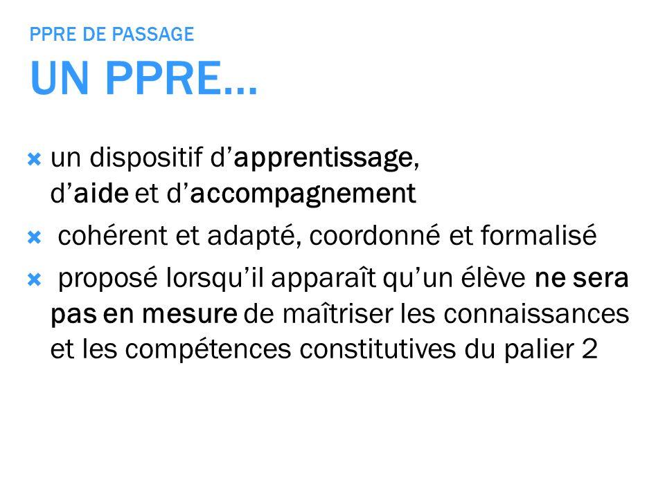 PPRE DE PASSAGE UN PPRE… un dispositif dapprentissage, daide et daccompagnement cohérent et adapté, coordonné et formalisé proposé lorsquil apparaît q