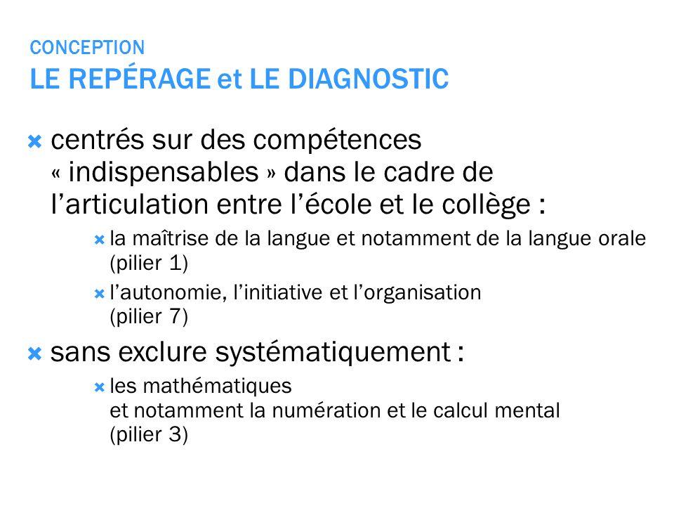 CONCEPTION LE REPÉRAGE et LE DIAGNOSTIC centrés sur des compétences « indispensables » dans le cadre de larticulation entre lécole et le collège : la