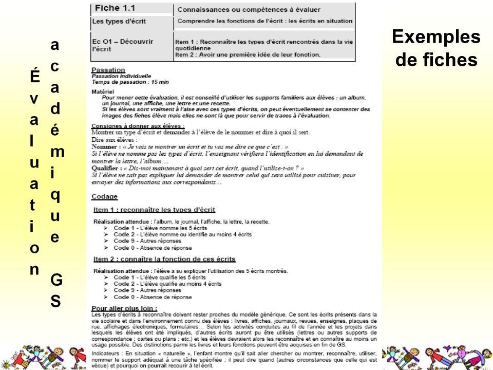 Exemples de fiches