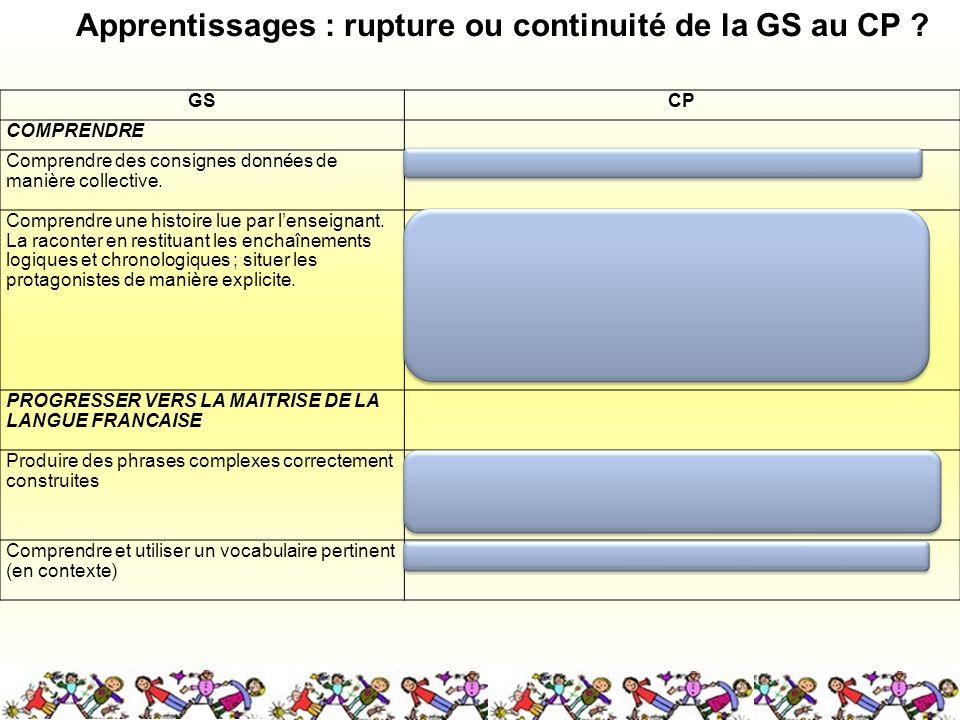 GSCP COMPRENDRE Comprendre des consignes données de manière collective.