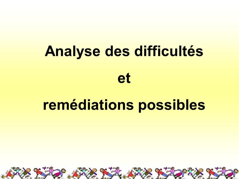 Analyse des difficultés et remédiations possibles