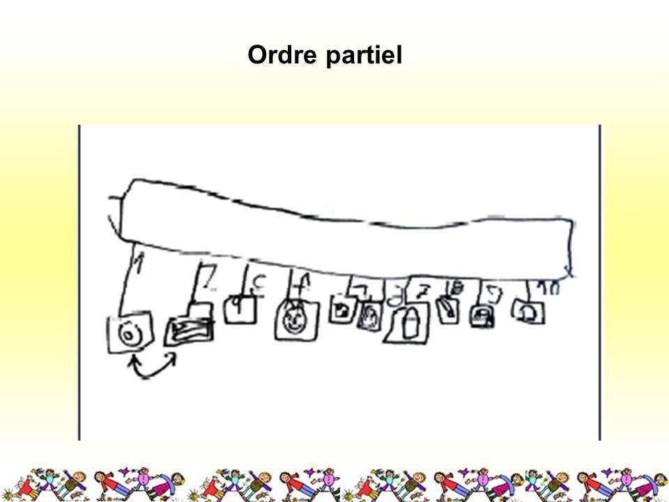 Ordre partiel