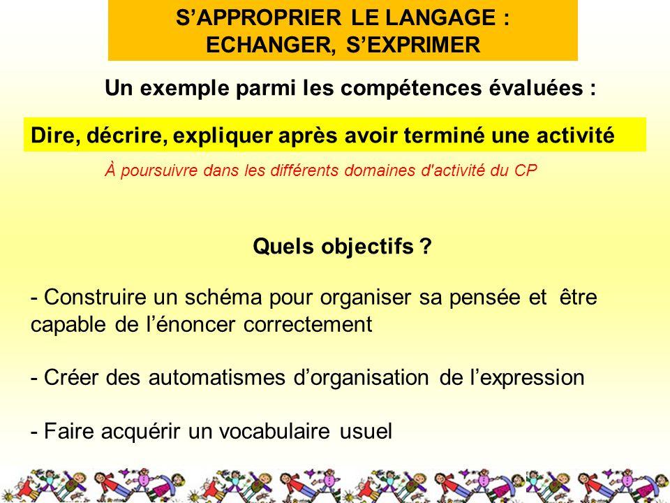 SAPPROPRIER LE LANGAGE : ECHANGER, SEXPRIMER Quels objectifs .
