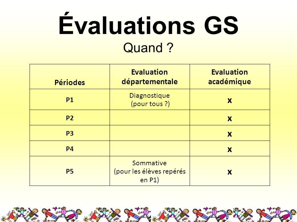 Évaluations GS Quand ? Périodes Evaluation départementale Evaluation académique P1 Diagnostique (pour tous ?) x P2 x P3 x P4 x P5 Sommative (pour les