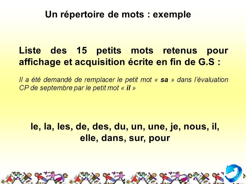 Liste des 15 petits mots retenus pour affichage et acquisition écrite en fin de G.S : Il a été demandé de remplacer le petit mot « sa » dans lévaluati