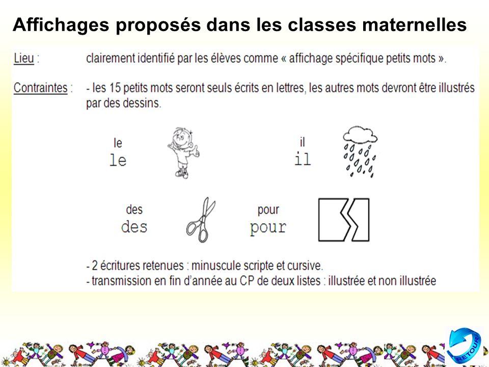 Affichages proposés dans les classes maternelles