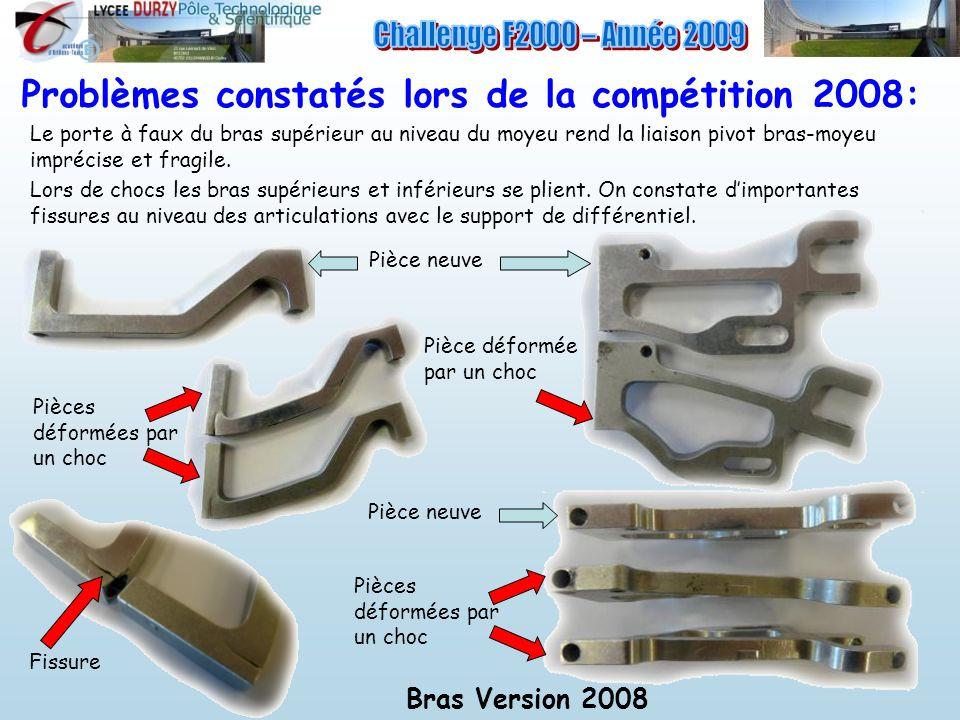 Problèmes constatés lors de la compétition 2008: Le porte à faux du bras supérieur au niveau du moyeu rend la liaison pivot bras-moyeu imprécise et fr