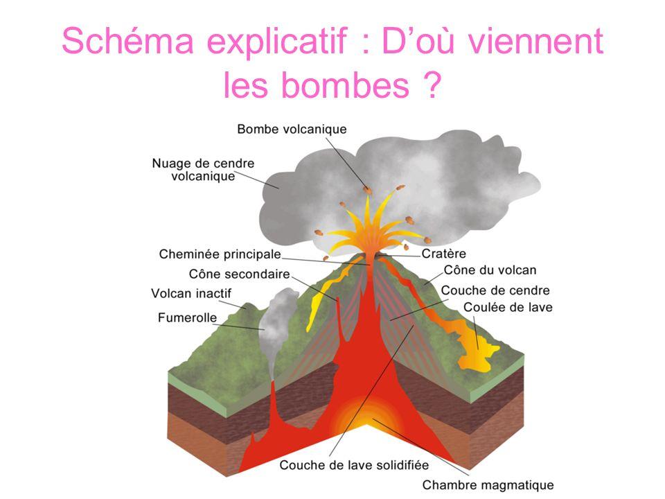 LES 4 TYPES DE BOMBES DU LEMPTÉGY les bombes en bouses de vaches les bombes en choux-fleurs les bombes en fuseaux les bombes en boules