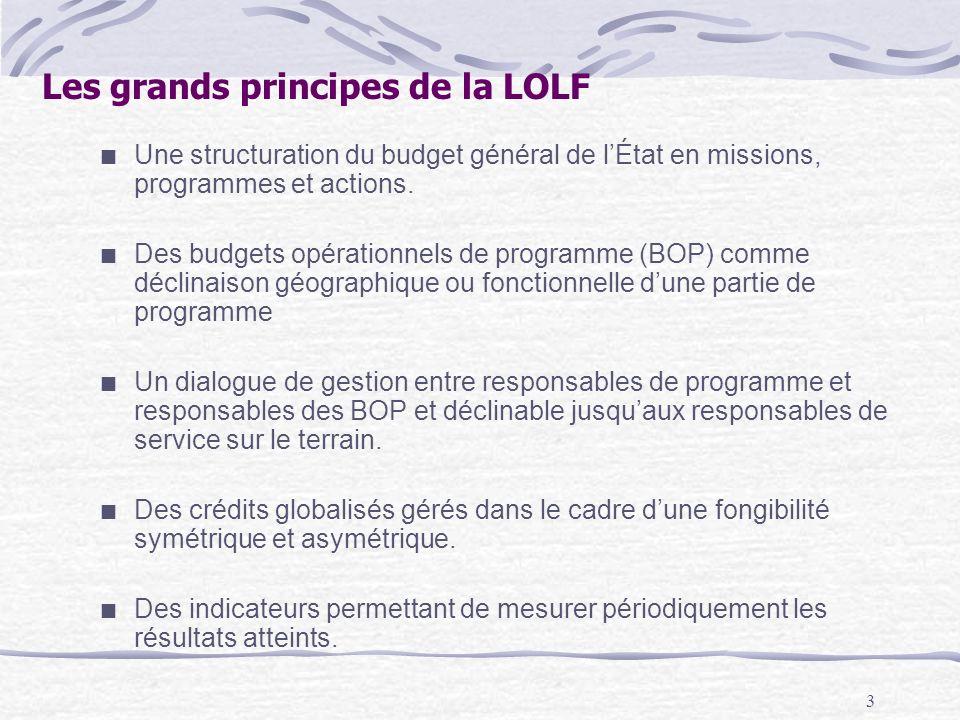 3 Les grands principes de la LOLF Une structuration du budget général de lÉtat en missions, programmes et actions. Des budgets opérationnels de progra