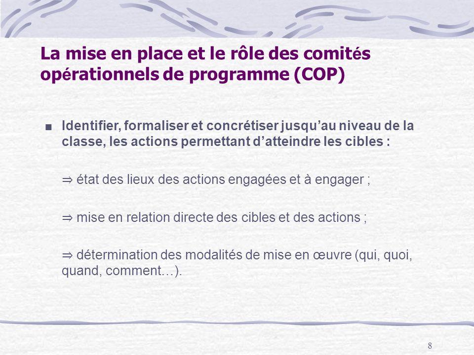 8 La mise en place et le rôle des comit é s op é rationnels de programme (COP) Identifier, formaliser et concrétiser jusquau niveau de la classe, les