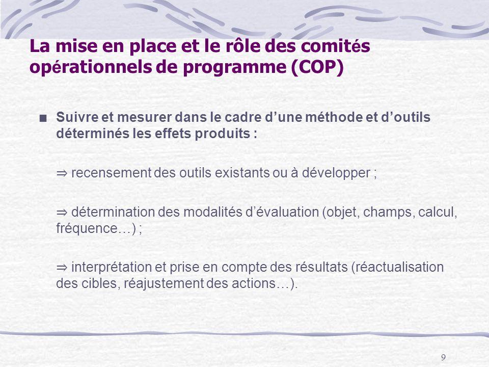 9 La mise en place et le rôle des comit é s op é rationnels de programme (COP) Suivre et mesurer dans le cadre dune méthode et doutils déterminés les