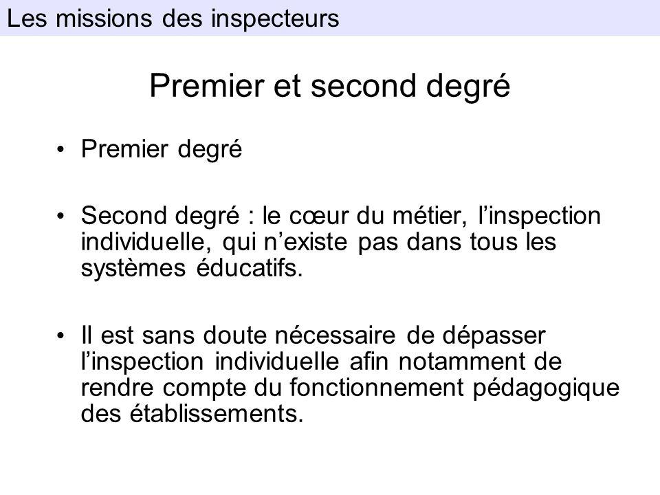Premier et second degré Premier degré Second degré : le cœur du métier, linspection individuelle, qui nexiste pas dans tous les systèmes éducatifs. Il